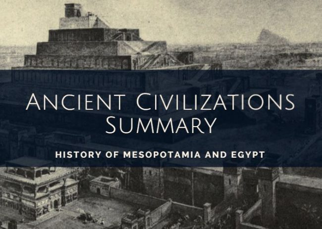 Ancient Civilizations Summary